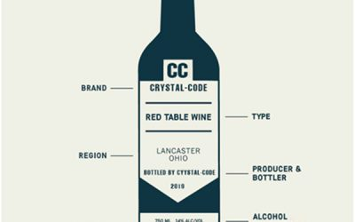 Three ways to make best wine labels
