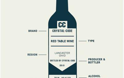 Three ways to make best wine labels