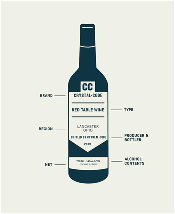 best wine labels